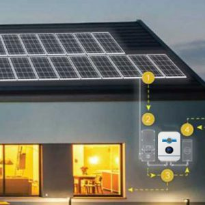 SA 10kw 36 Hours Solar Home Conversion