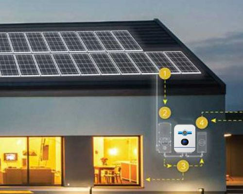 SA 15kw 48 Hours Solar Home Conversion